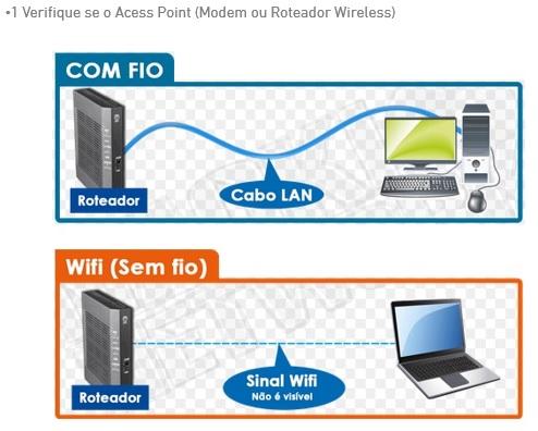 Internet cabo 2