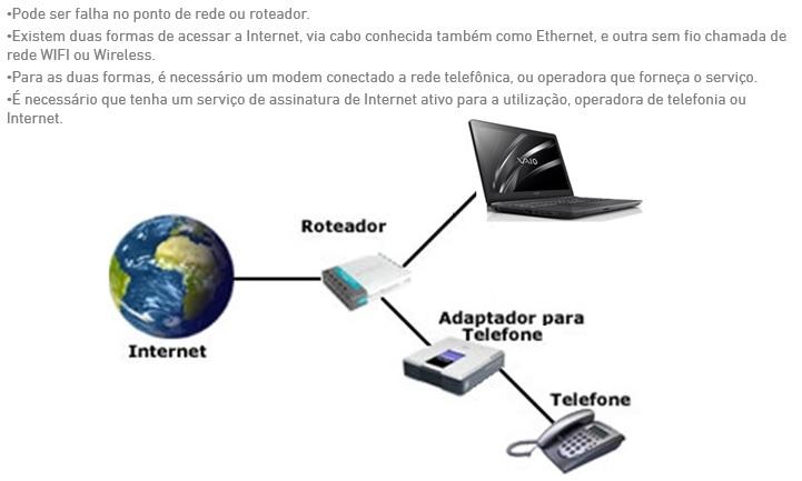 Internet cabo