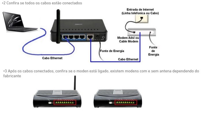 Internet cabo3